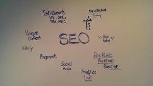 SEO-Basics-Diagram
