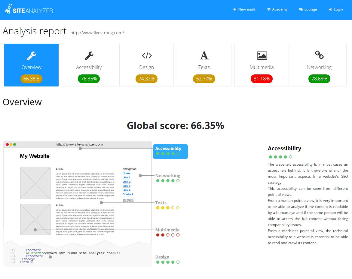 Best Free SEO Tools | Webable